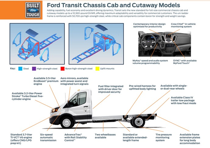 MK8 Transit_Chassis_Cutaway_Callouts_US